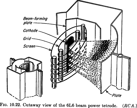 Beam_Power_Tube_Cutaway_Spbg57